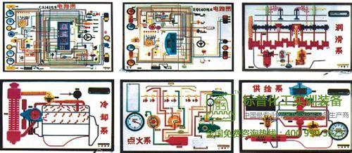 汽车程控电教板 结构特点