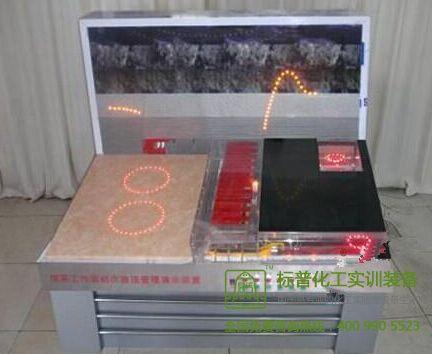 BPMAC-05 综采工作面及顶板管理安全演示装置|煤矿安全技术培训装置